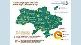 Центри надання адміністративних послуг - Одеська область