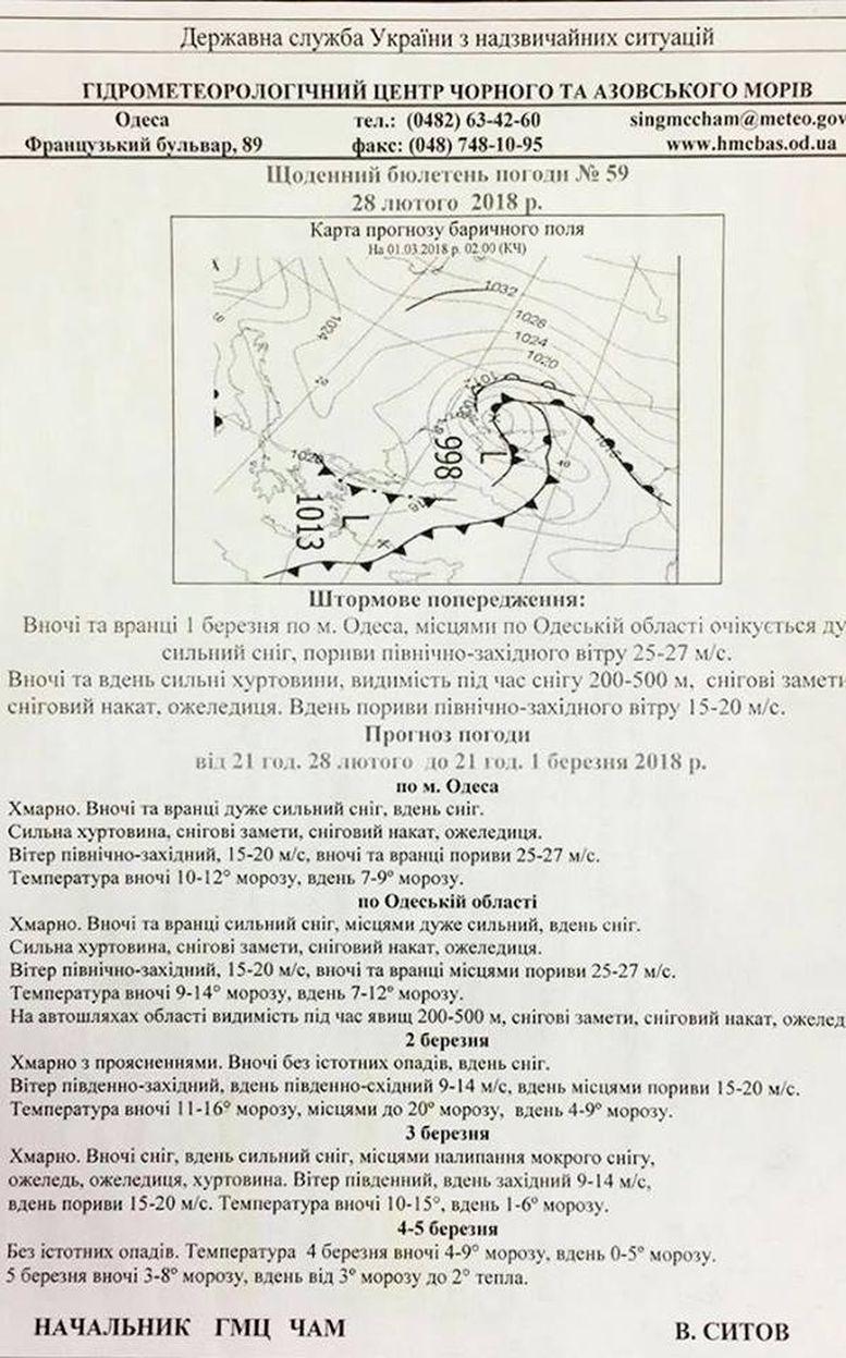 Перший день весни - штормове попередження - Одеська область