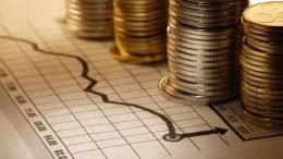 залучені капітальні інвестиції